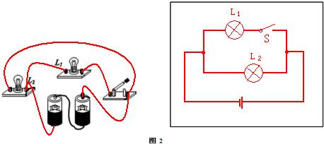 (2)将图2中的电池,开关,灯泡l_1和l_2用导线连接起来组成并联电路,要