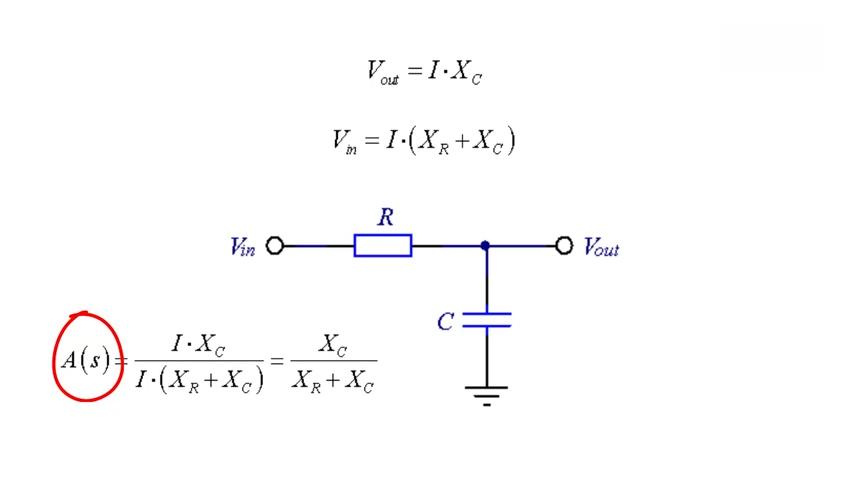 3.1 从无源低通滤波器进入有源低通滤波器