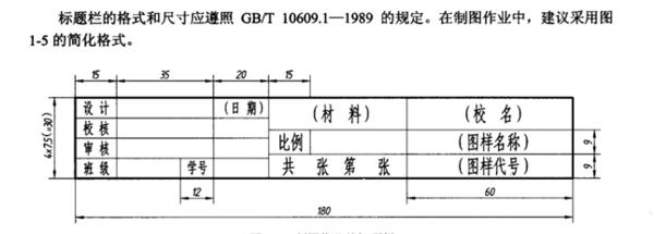 标准CAD线索(A0、A1、A2、A3、A4)图框、cad图纸引图片