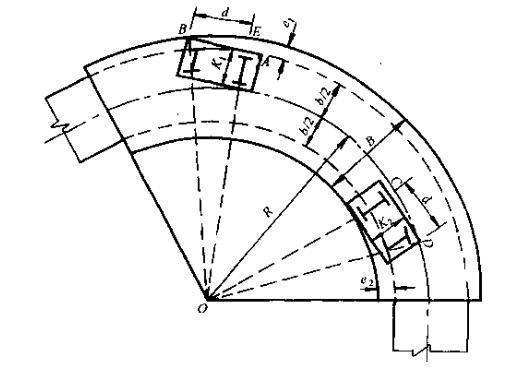 在小曲线平半径路段,横断面招聘时要考廊坊最新建筑设计设计图片