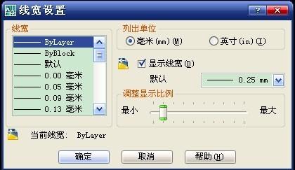 我从别的文件复制过来的cad图地方加了个框cad修改v文件就是打印机图片