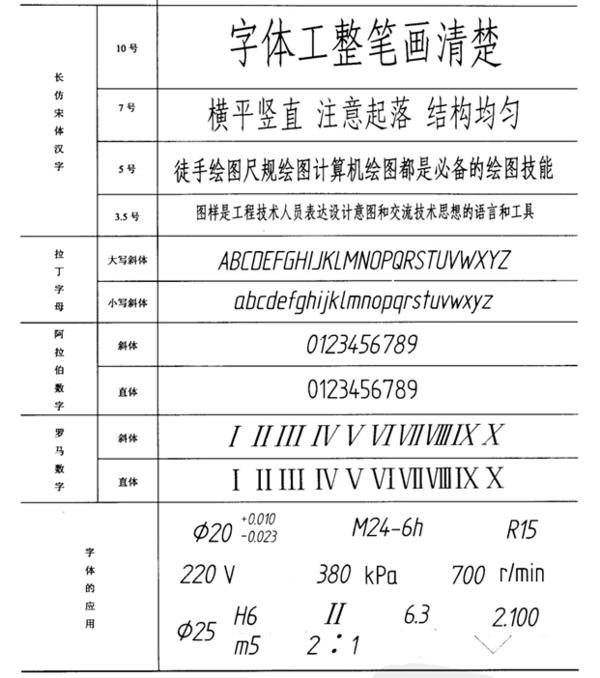 标准CAD钢筋(A0、A1、A2、A3、A4)图框、cad画图纸图片