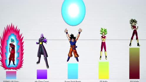 龙珠超盘点力量大会中高手实力天梯图