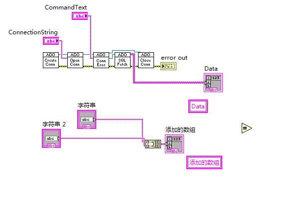 labview二维数组不规则客房设计图图片