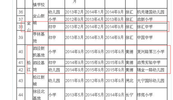 网传松江泗泾共三所高中小学高中,有,是老牌只中学英语包括吗外语图片