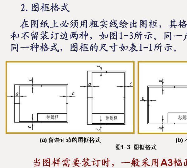 一般在图纸右下角,编号设计图章、图号、说明盖出单位图纸要深化设计图片