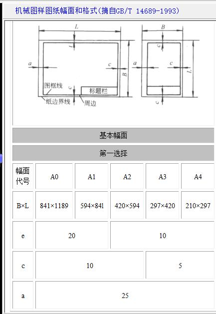 急用,谁有机械v家具家具CAD标准(A0、A1、A2cad图纸的中图片
