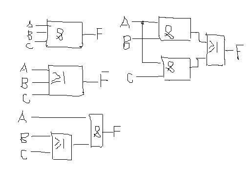 用两种方法画出下列逻辑函数的逻辑电路图