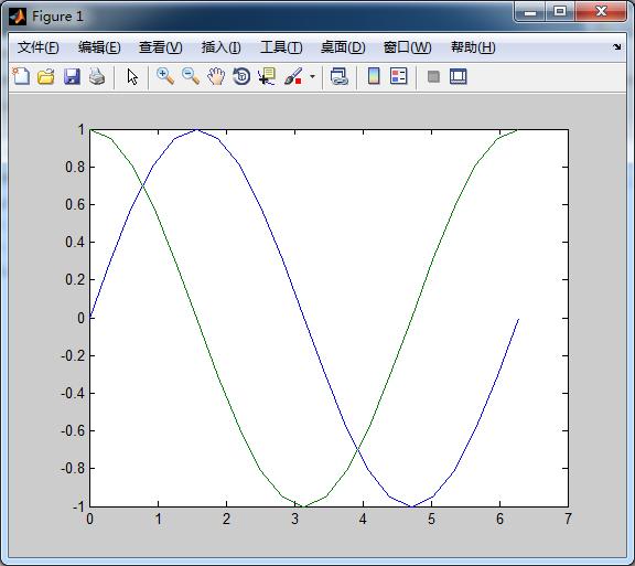使用matlab绘制曲线函数v曲线品牌故事图片