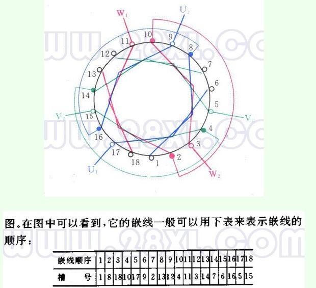 18槽2级三相异步电机绕组布线?