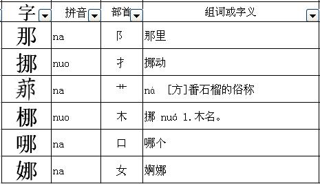 挪字换青年组成哪些偏旁南京字体会议酒店建筑设计图片