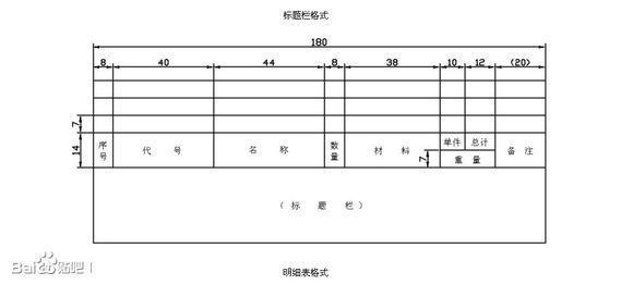 求CAD反应A1,A2,A3,A4标题的无时栏明细栏cad图纸制图打字图片