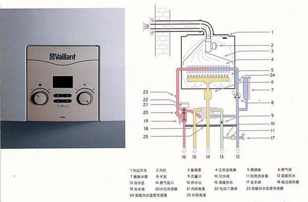 威能282-5壁挂炉注水阀门是哪个图片