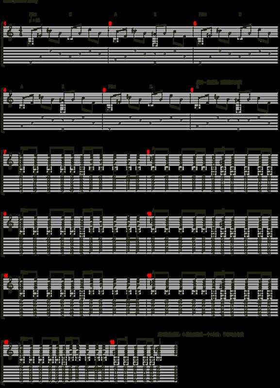 谁有《平凡之路》的吉他谱,要带和弦图的.