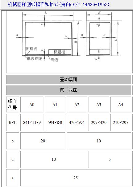 标准cad图纸(a0,a1,a2,a3,a4)图框