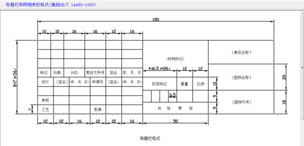 图纸CAD标准(A0、A1、A2、A3、A4)图框、专客宝兰CAD图图片