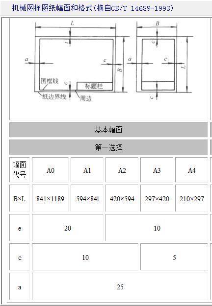 服装CAD标准(A0、A1、A2、A3、A4)图框、纺智图纸尊宝cad软件下载图片
