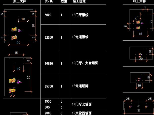 cad比例中的视图窗口已显示,但是窗口锁定布局cadway图片