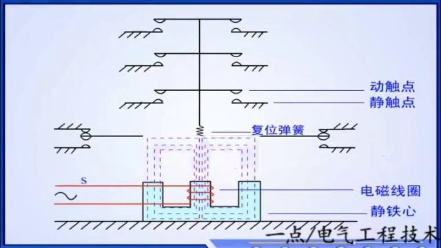 交流接触器工作原理,老电工视频讲解!电工基础元器件!