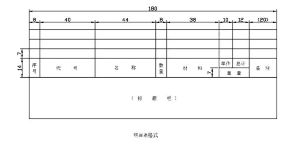 电气CAD图纸(A0、A1、A2、A3、A4)图框、奥的斯西子sky标准图纸图片