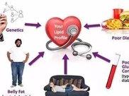 糖尿病人请注意:总做这四件事,强于吃糖的威胁