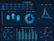 Excel科技感数据可视化表格模板,满满高大上