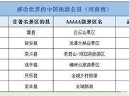 """河南6个县,入选""""感动世界的中国旅游名县""""!有你的家乡没?"""