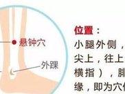 穴位养生:牢记这15个穴位按摩法,简单实用的日常养生好方法
