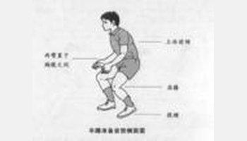 膝關節彎曲,大小腿之間的成90度,上體前傾,重心著力點在前腳掌拇指圖片