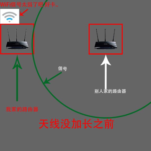 WiFi路由器天线