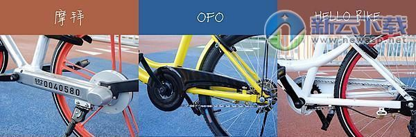 摩拜单车和ofo小黄车_hellobike哈罗单车哪个好骑 共享单车对比分析