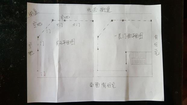 我家房子坐南朝北(北偏西18度左右),一楼是门面,请问门面的布局和财位