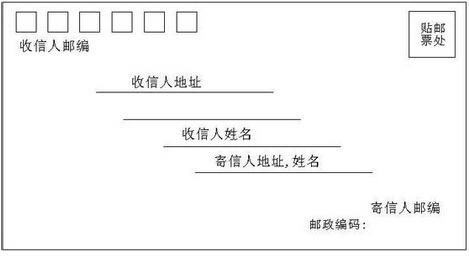 信封的格式怎么写