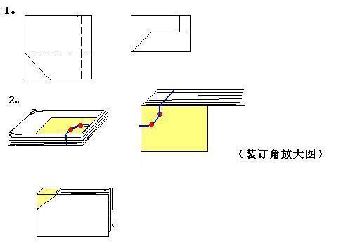 档案装订穿双层线图解_装订凭证包角图解凭证包角示意图 凭证装订穿线图解图片