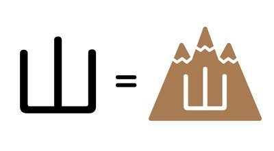 山的象形字怎么写 图片