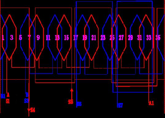 急求发电机绕组接线图