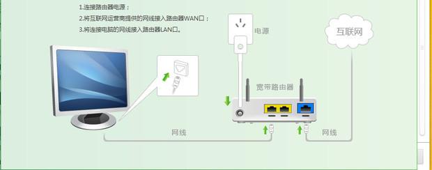 路由器外網ip訪問外網ip如何實現?