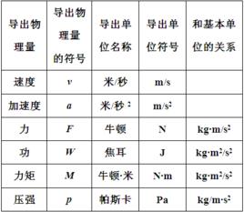 国际单位制中,速度的单位是( )A.mB.kmC.m\/sD