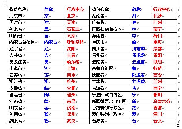 有木有速记中国各省份的轮廓,简称,省会!求学霸