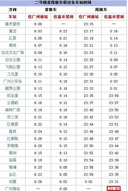 现在广州南站2号线最晚一班是几点?在线等