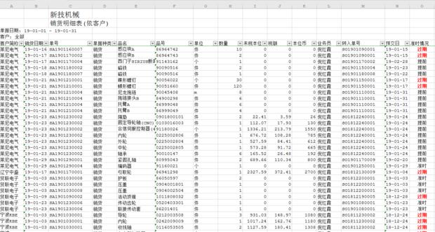 O列数据是B列数据与N列数据求得,O列是显示三个不同的备注,现需将不同的备注用颜色区分求公式