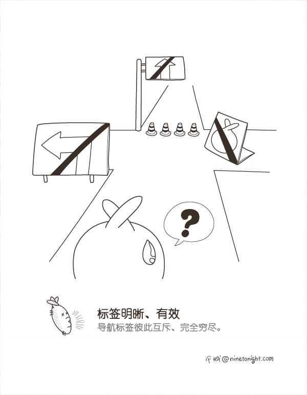 交互设计实用指南(六):标签明晰、有效 三联