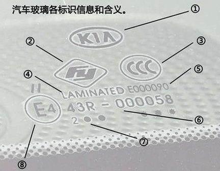 汽车玻璃标签