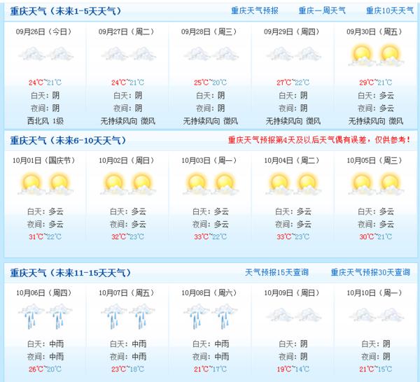 重庆天气预报15天查询百度一下