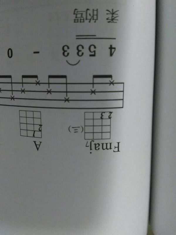 fmaj7那里怎么按,#吉他 ,尤克里里,音乐,和弦#