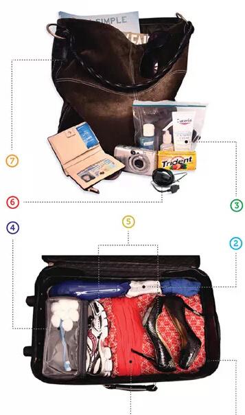 出国旅游必备物品清单有哪些?