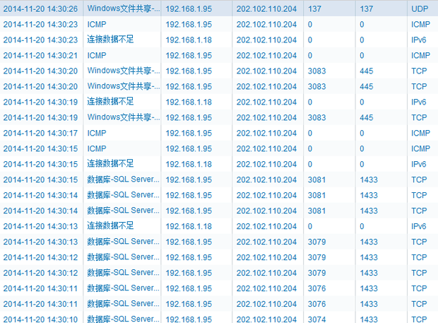huangsewangzhandizhi_而是通过nat转换的 其他回答 是不是黄色网站