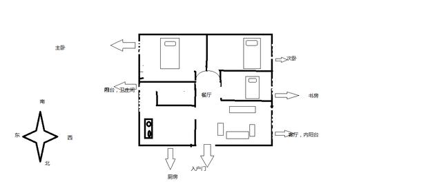 入户门直对两个卧室门和餐厅,这样的户型怎么改
