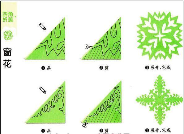 兒童剪紙窗花步驟-本邦網