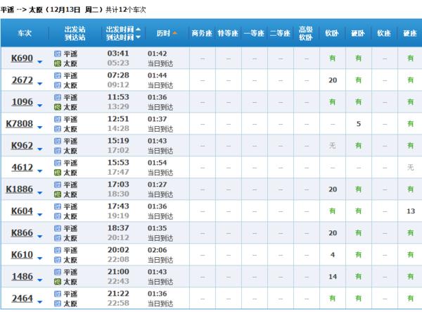 从孝义火车站能不能买平遥到太原的火车票